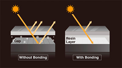 Optical Bonding Glare reduction