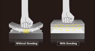 Optical Bonding strength