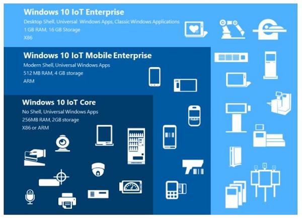 enterprise windows 10 license