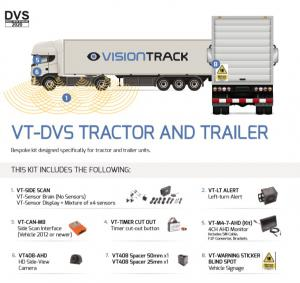 Assured Systems FORS Silver Compliance VT-DVS Kit for Tractor and Trailer